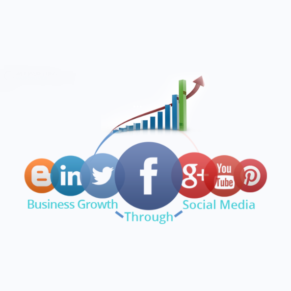 business social media marketing